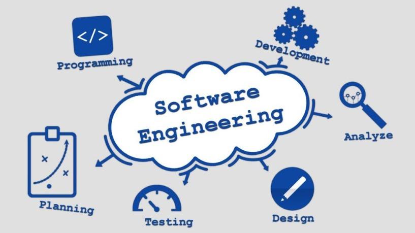 Kỹ thuật phần mềm là gì