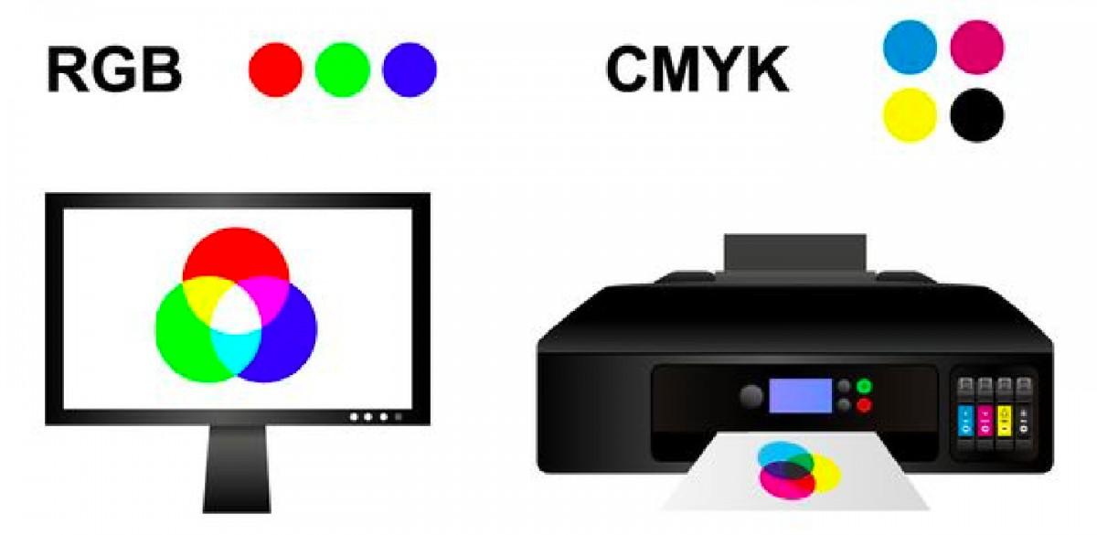 Giới thiệu về hệ màu - điều chỉnh màu trong photoshop