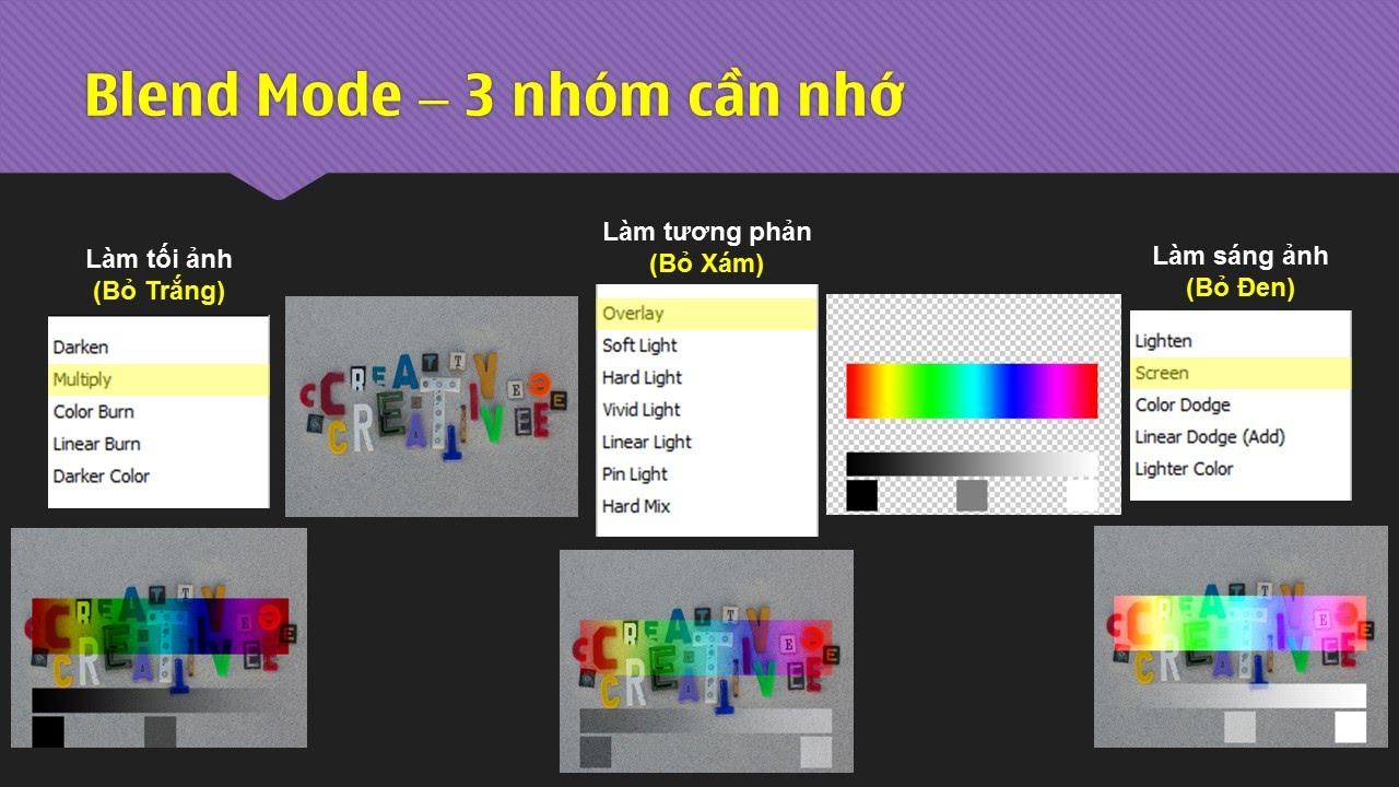 TapHuan.vn: Các chế độ Blend trong Photoshop - Dạy Học Trực Tuyến